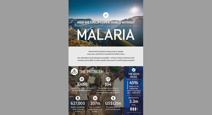 15 Malaria infographics and visual tools | Medicines for Malaria ...